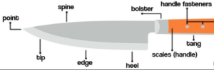 Parts of Carbon Steel knife